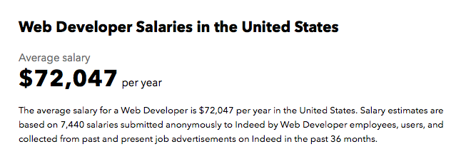 U.S. Web Designer Salary